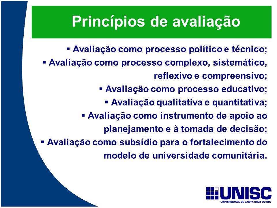 Princípios de avaliação  Avaliação como processo político e técnico;  Avaliação como processo complexo, sistemático, reflexivo e compreensivo;  Ava