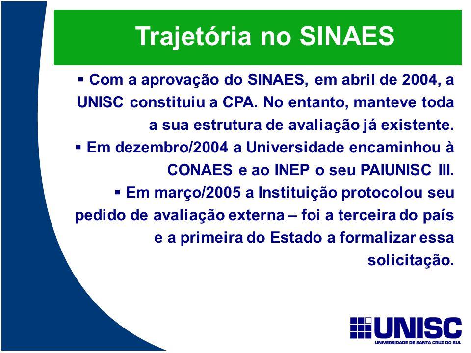 Trajetória no SINAES  Com a aprovação do SINAES, em abril de 2004, a UNISC constituiu a CPA. No entanto, manteve toda a sua estrutura de avaliação já