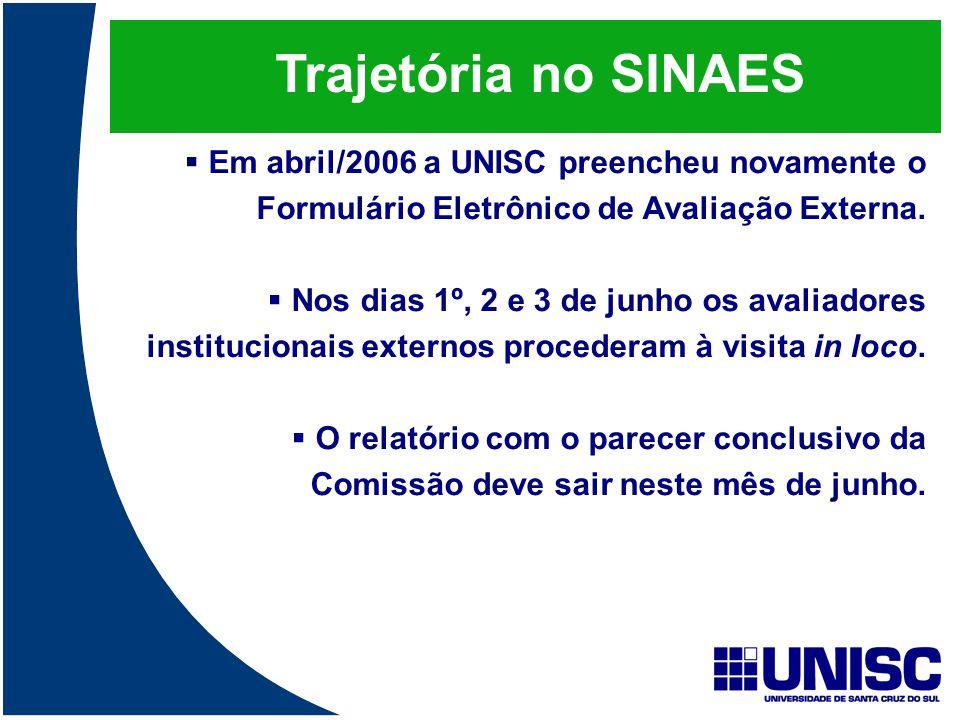 Trajetória no SINAES  Em abril/2006 a UNISC preencheu novamente o Formulário Eletrônico de Avaliação Externa.  Nos dias 1º, 2 e 3 de junho os avalia