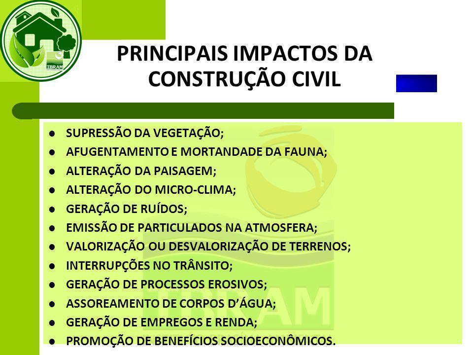 Sustentabilidade Socioambiental Segundo Sachs, 2004.