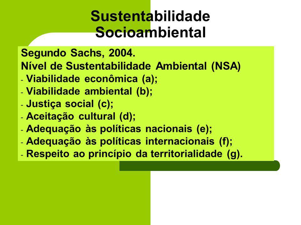 NSA = a+b+c+d+e+f+g Nível de Sustentabilidade Ambiental Ex.: NSA (Indústria A ) = 12,57 NSA (Indústria B ) = 8,54