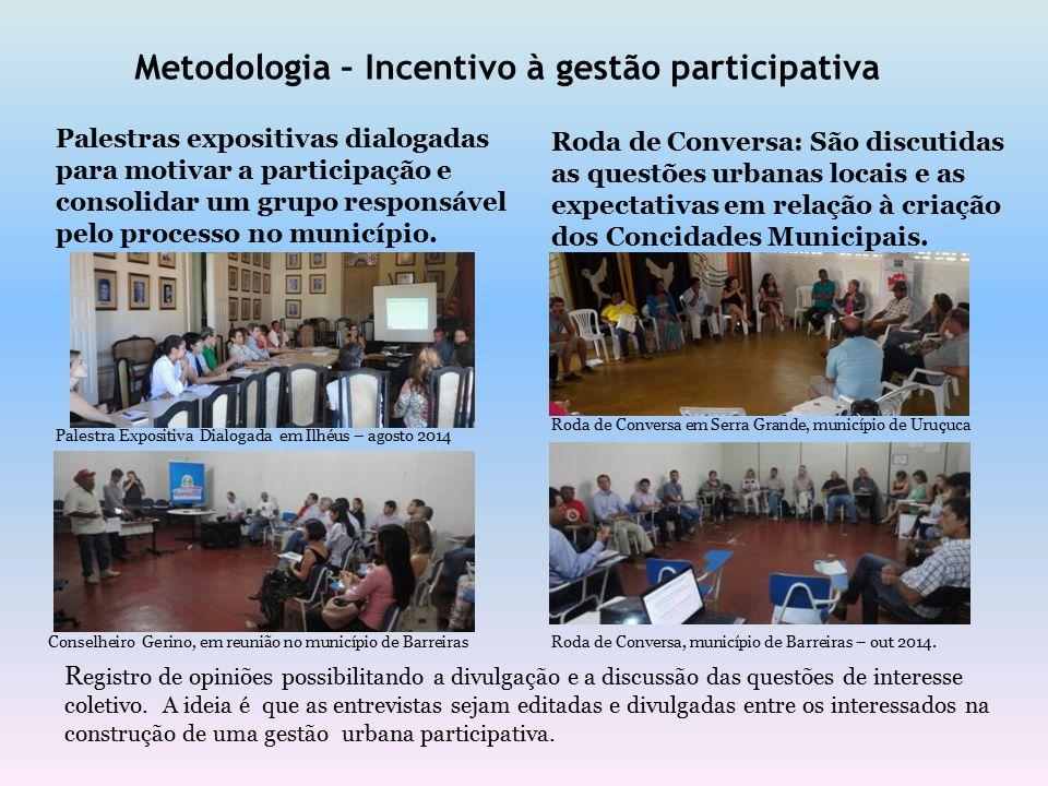 Metodologia – Incentivo à gestão participativa Palestras expositivas dialogadas para motivar a participação e consolidar um grupo responsável pelo processo no município.