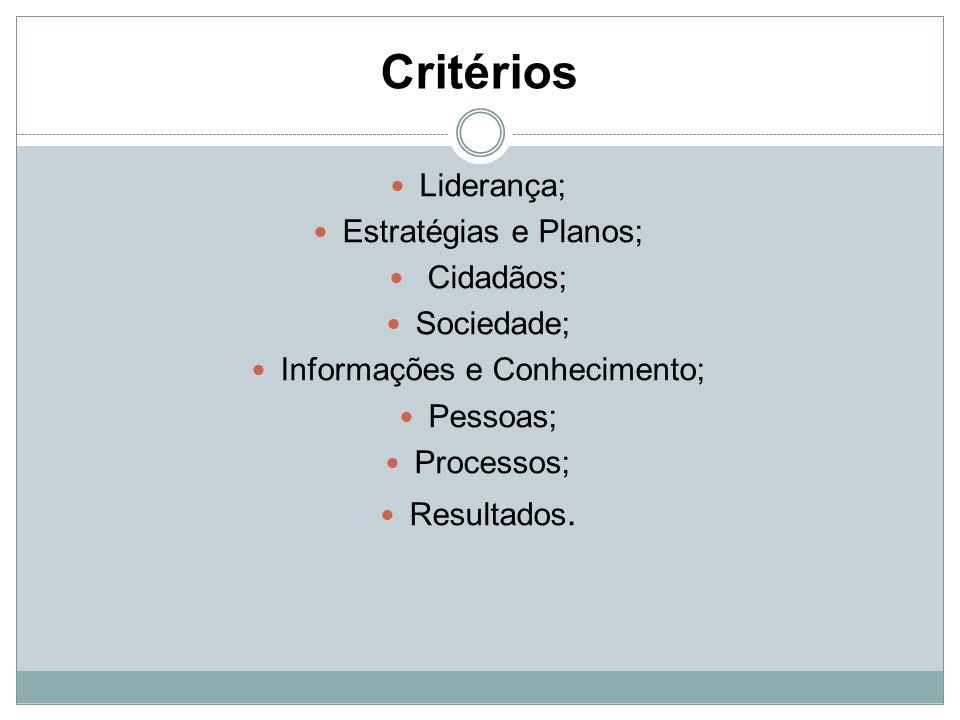 Critérios Liderança; Estratégias e Planos; Cidadãos; Sociedade; Informações e Conhecimento; Pessoas; Processos; Resultados.