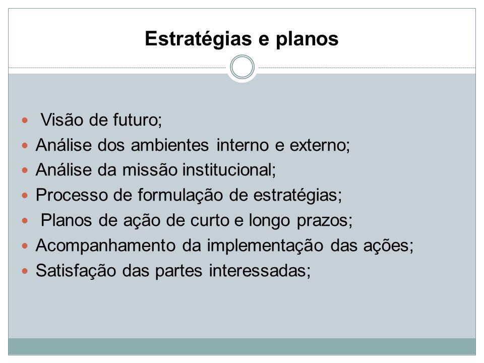 Estratégias e planos Visão de futuro; Análise dos ambientes interno e externo; Análise da missão institucional; Processo de formulação de estratégias;