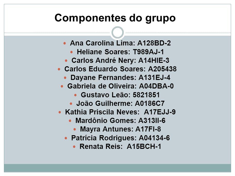 Componentes do grupo Ana Carolina Lima: A128BD-2 Heliane Soares: T989AJ-1 Carlos André Nery: A14HIE-3 Carlos Eduardo Soares: A205438 Dayane Fernandes:
