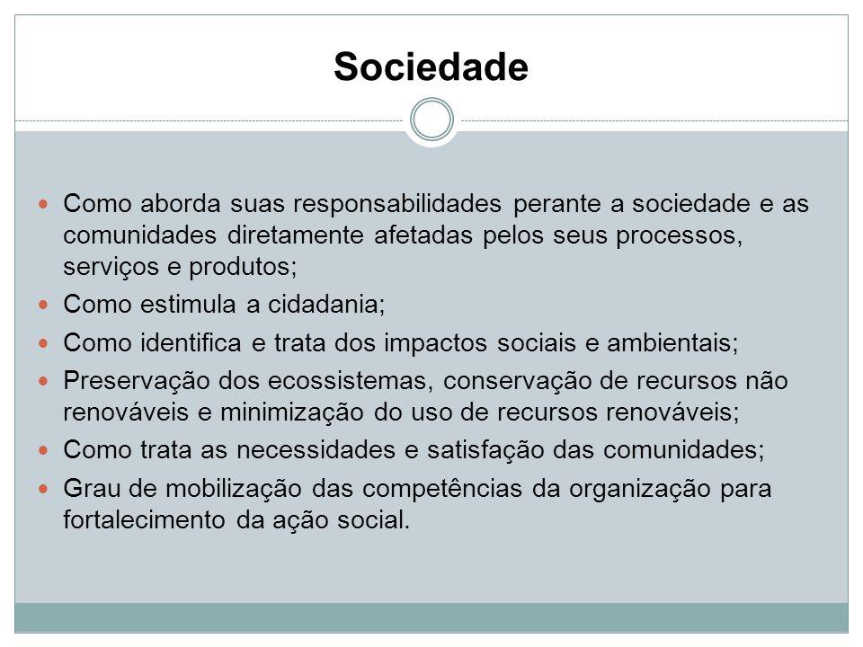 Sociedade Como aborda suas responsabilidades perante a sociedade e as comunidades diretamente afetadas pelos seus processos, serviços e produtos; Como
