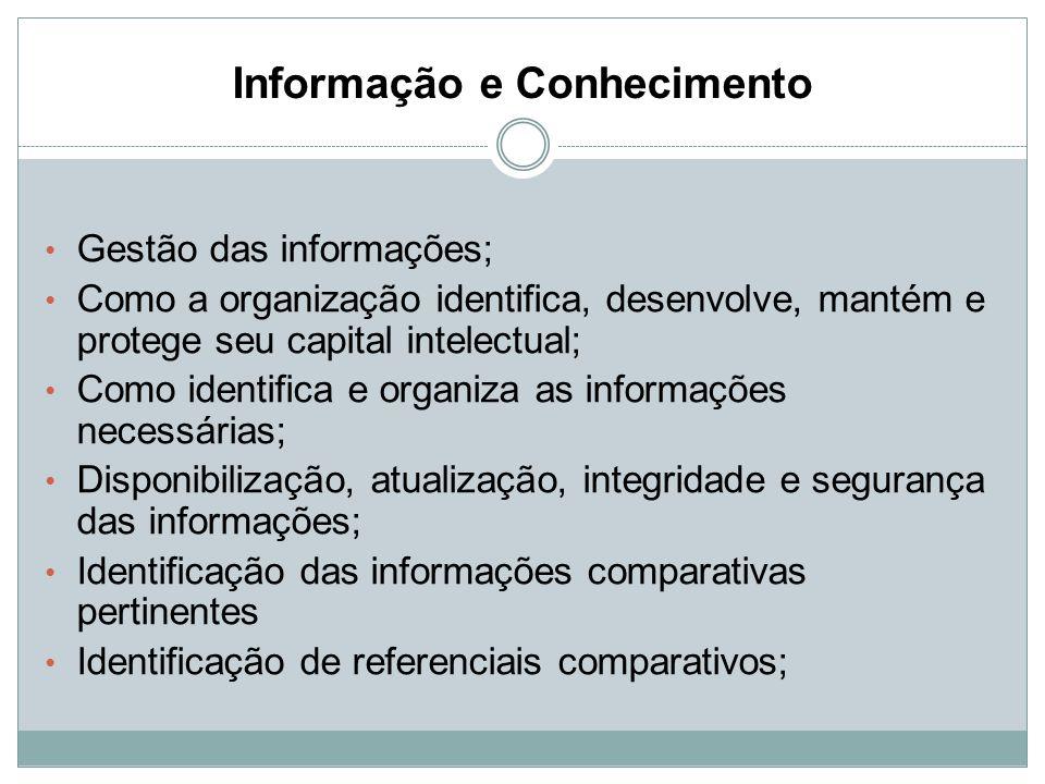 Informação e Conhecimento Gestão das informações; Como a organização identifica, desenvolve, mantém e protege seu capital intelectual; Como identifica