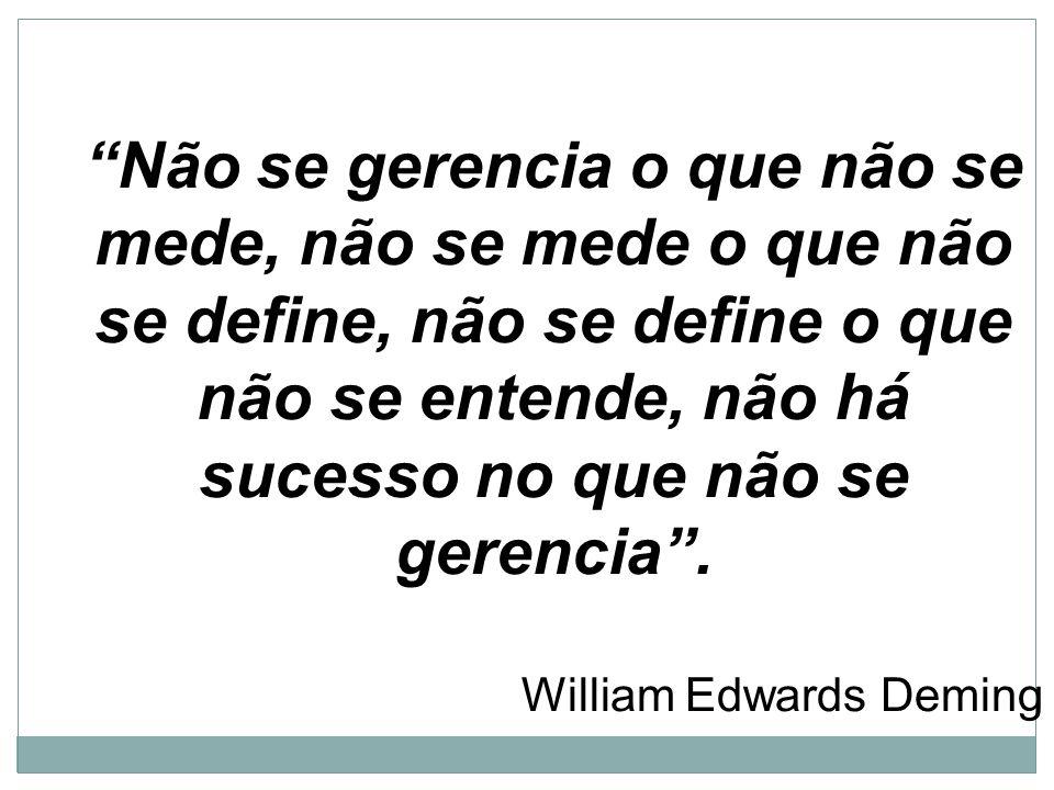"""""""Não se gerencia o que não se mede, não se mede o que não se define, não se define o que não se entende, não há sucesso no que não se gerencia"""". Willi"""