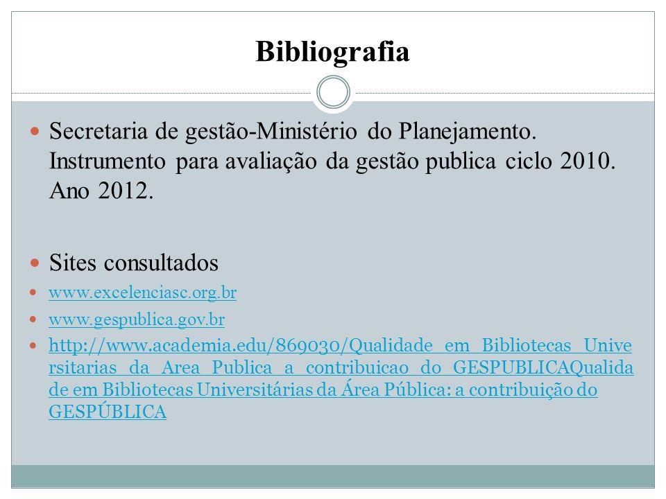 Bibliografia Secretaria de gestão-Ministério do Planejamento. Instrumento para avaliação da gestão publica ciclo 2010. Ano 2012. Sites consultados www