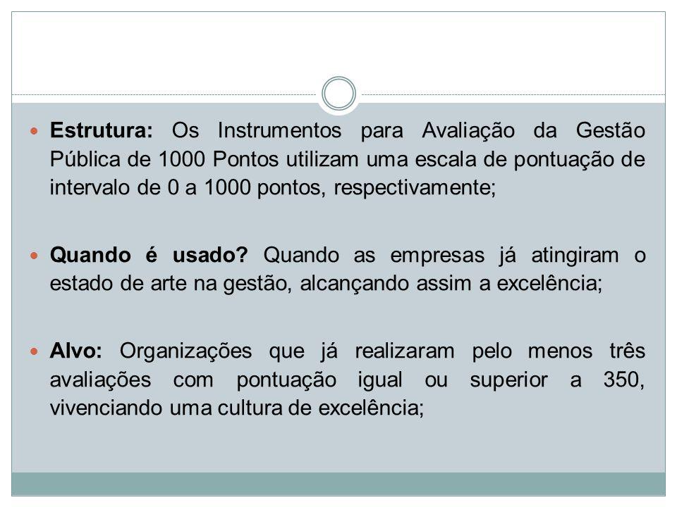 Estrutura: Os Instrumentos para Avaliação da Gestão Pública de 1000 Pontos utilizam uma escala de pontuação de intervalo de 0 a 1000 pontos, respectiv