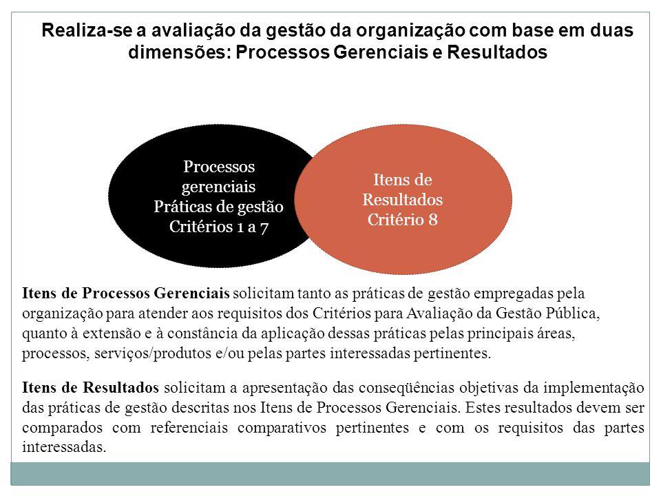 Realiza-se a avaliação da gestão da organização com base em duas dimensões: Processos Gerenciais e Resultados Processos gerenciais Práticas de gestão