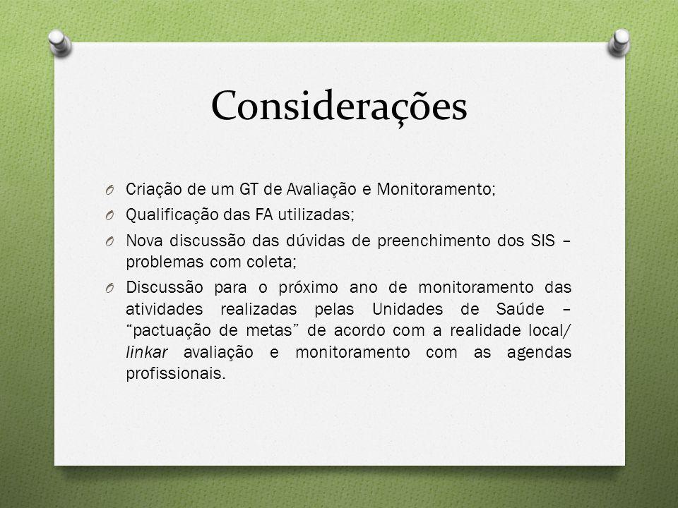 Considerações O Criação de um GT de Avaliação e Monitoramento; O Qualificação das FA utilizadas; O Nova discussão das dúvidas de preenchimento dos SIS