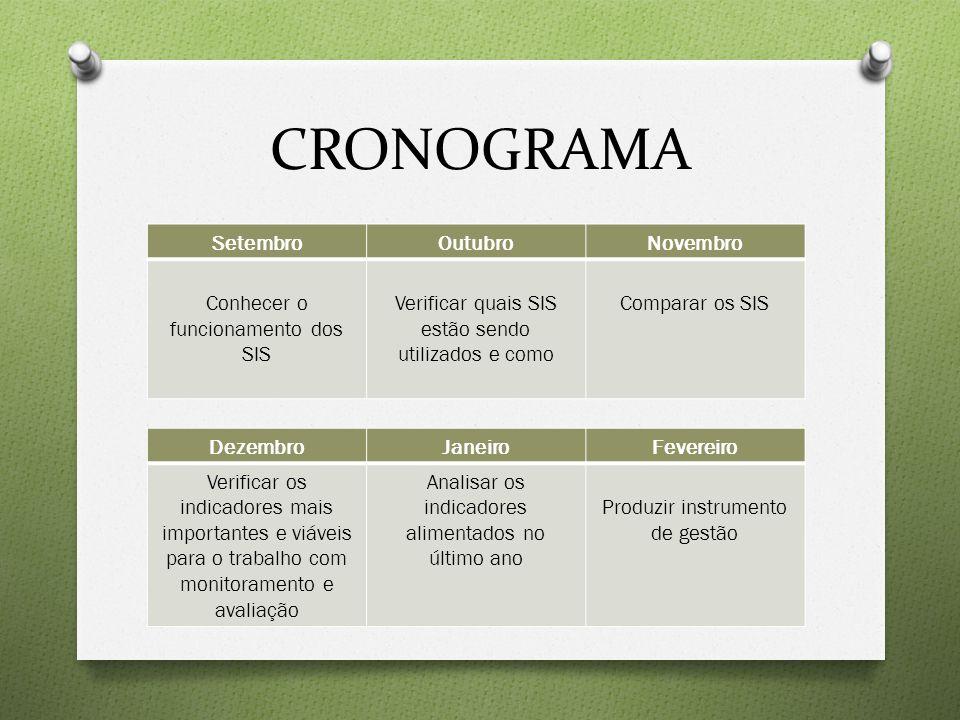 CRONOGRAMA SetembroOutubroNovembro Conhecer o funcionamento dos SIS Verificar quais SIS estão sendo utilizados e como Comparar os SIS DezembroJaneiroF
