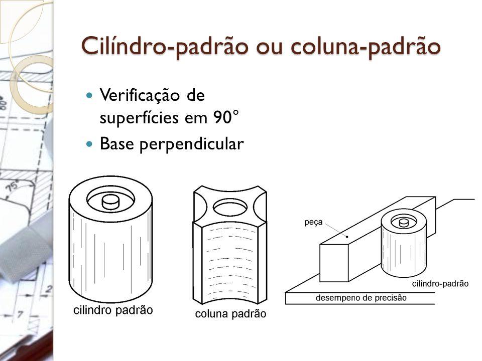 Cilíndro-padrão ou coluna-padrão Verificação de superfícies em 90° Base perpendicular