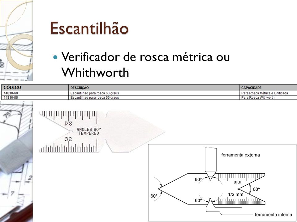Escantilhão Verificador de rosca métrica ou Whithworth