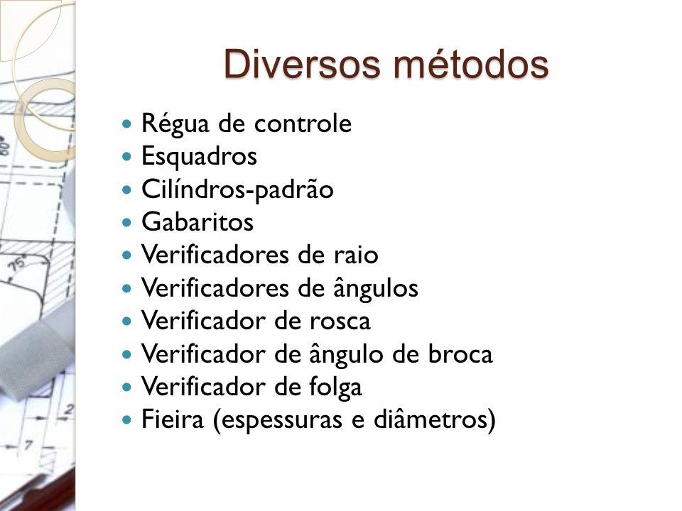Diversos métodos Régua de controle Esquadros Cilíndros-padrão Gabaritos Verificadores de raio Verificadores de ângulos Verificador de rosca Verificado