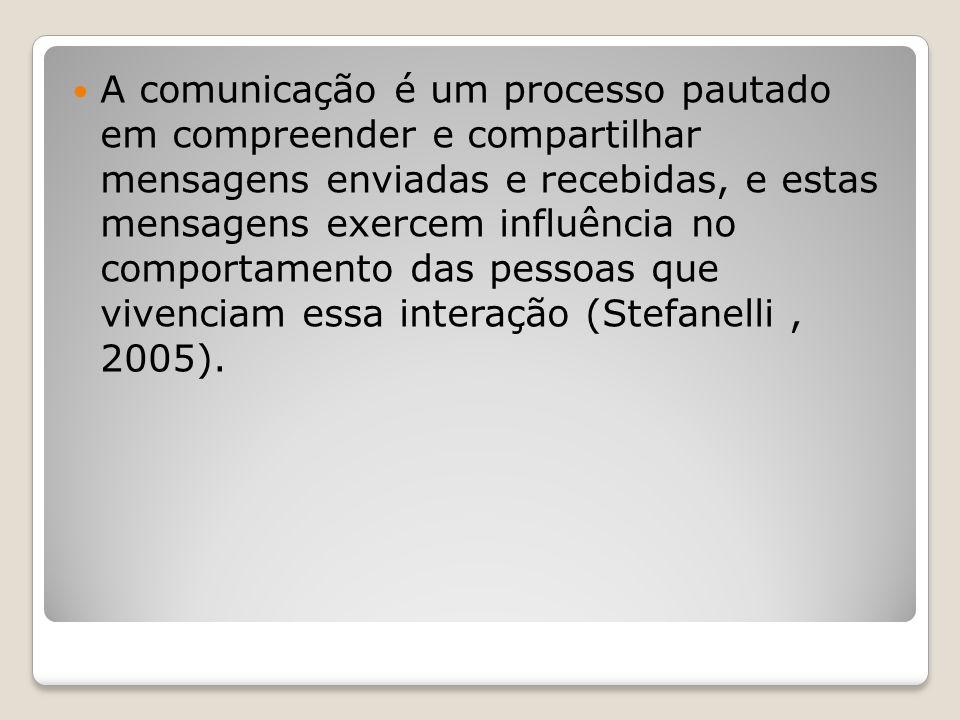 A comunicação é um processo pautado em compreender e compartilhar mensagens enviadas e recebidas, e estas mensagens exercem influência no comportament