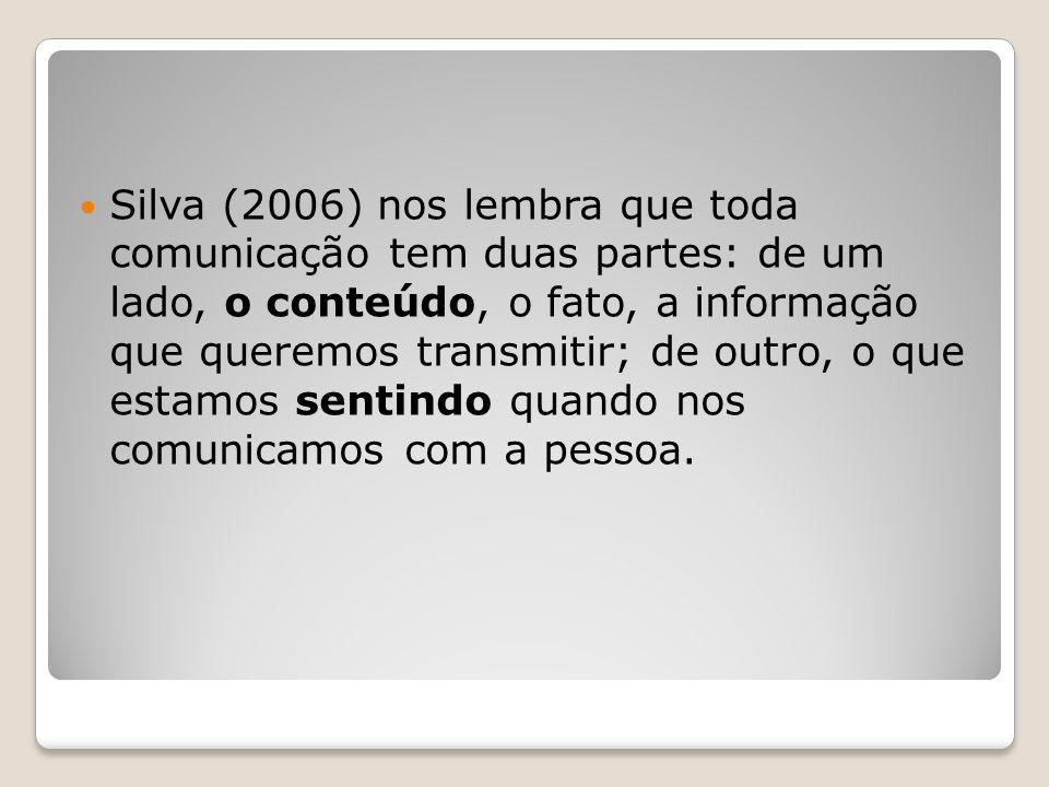 Silva (2006) nos lembra que toda comunicação tem duas partes: de um lado, o conteúdo, o fato, a informação que queremos transmitir; de outro, o que es