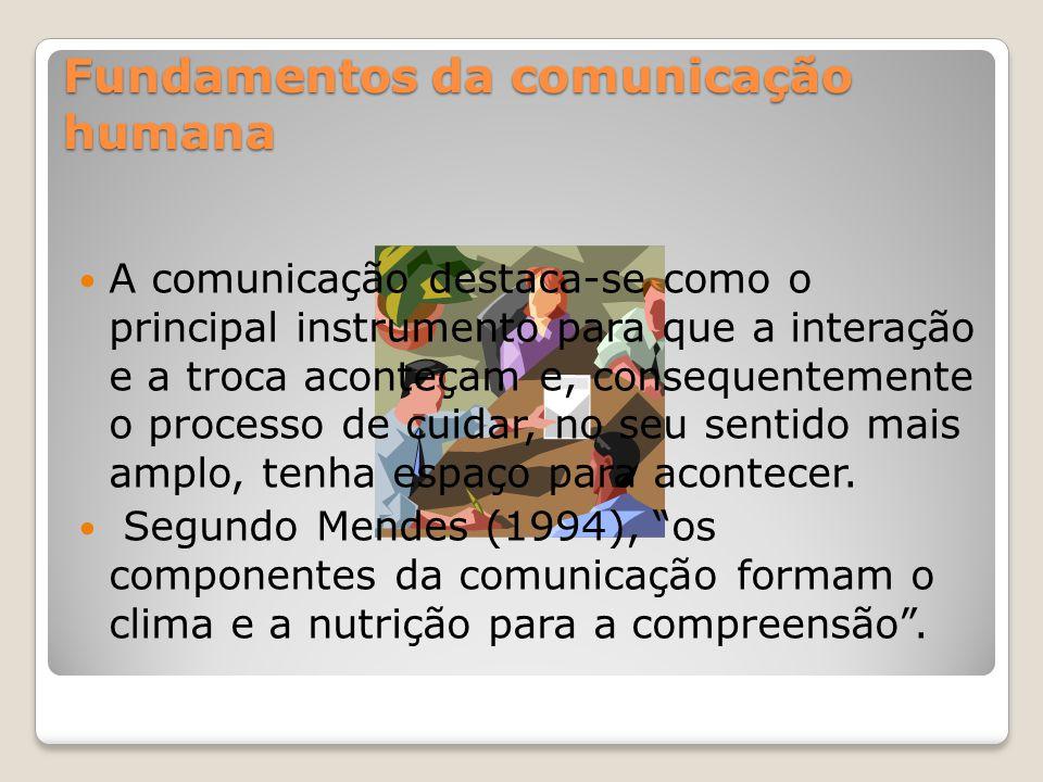 Fundamentos da comunicação humana A comunicação destaca-se como o principal instrumento para que a interação e a troca aconteçam e, consequentemente o