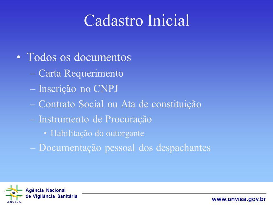 Agência Nacional de Vigilância Sanitária www.anvisa.gov.br Cadastro Inicial Todos os documentos –Carta Requerimento –Inscrição no CNPJ –Contrato Socia