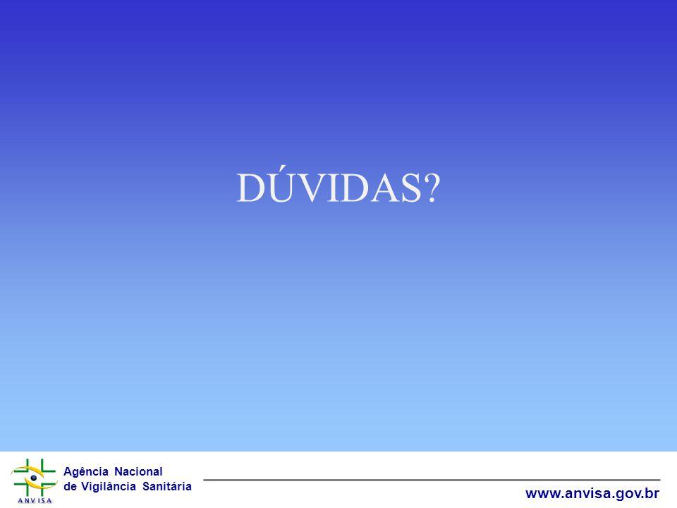 Agência Nacional de Vigilância Sanitária www.anvisa.gov.br DÚVIDAS?