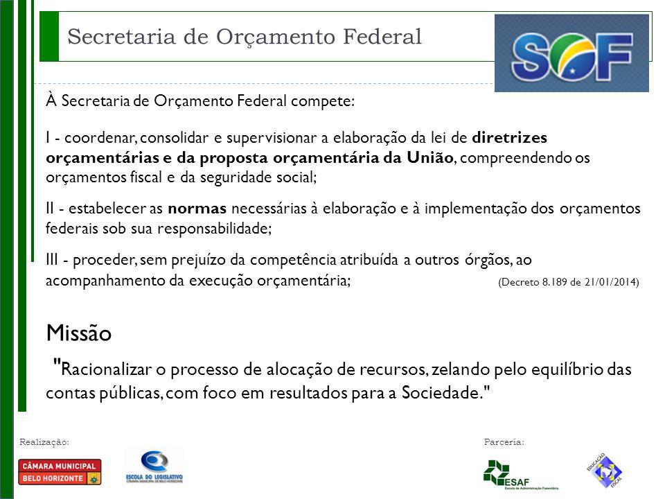 Realização: Parceria:  Papel do Poder Legislativo: Antes: autorizar gastos fixados.