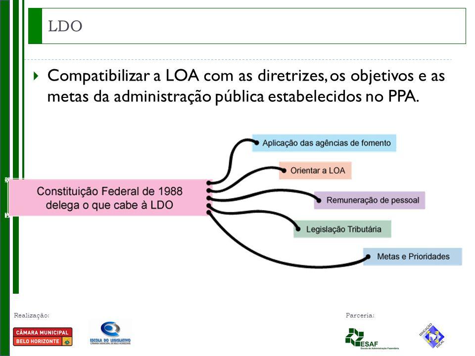 Realização: Parceria:  Compatibilizar a LOA com as diretrizes, os objetivos e as metas da administração pública estabelecidos no PPA.