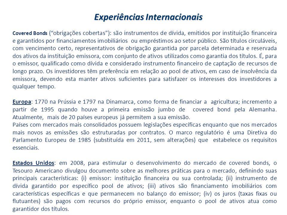 Experiências Internacionais Covered Bonds ( obrigações cobertas ): são instrumentos de dívida, emitidos por instituição financeira e garantidos por financiamentos imobiliários ou empréstimos ao setor público.