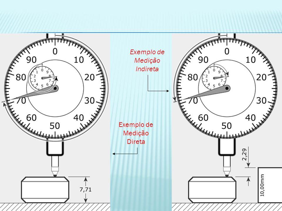 Exemplo de Medição Indireta Exemplo de Medição Direta