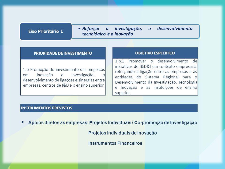 Reforçar a investigação, o desenvolvimento tecnológico e a inovação Eixo Prioritário 1 INSTRUMENTOS PREVISTOS  Apoios diretos às empresas: Projetos Individuais / Co-promoção de Investigação Projetos Individuais de Inovação Instrumentos Financeiros