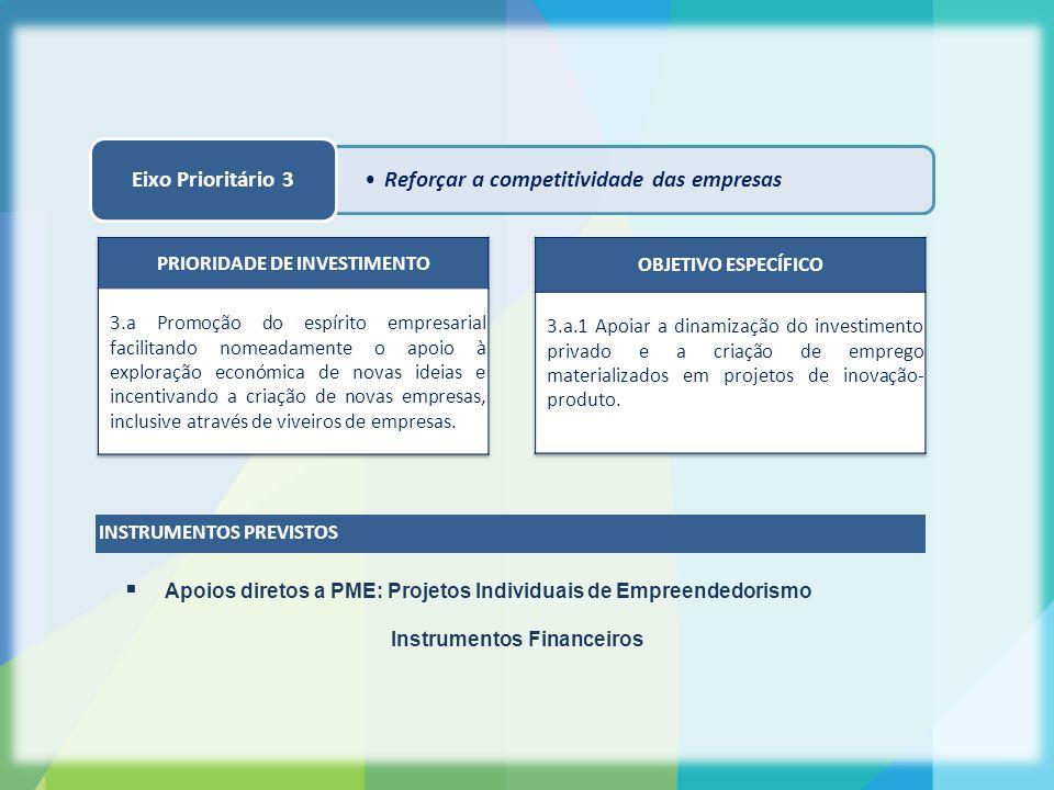 Reforçar a competitividade das empresas Eixo Prioritário 3 INSTRUMENTOS PREVISTOS  Apoios diretos a PME: Projetos Individuais de Empreendedorismo Instrumentos Financeiros