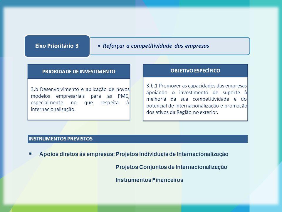 Reforçar a competitividade das empresas Eixo Prioritário 3 INSTRUMENTOS PREVISTOS  Apoios diretos às empresas: Projetos Individuais de Internacionalização Projetos Conjuntos de Internacionalização Instrumentos Financeiros