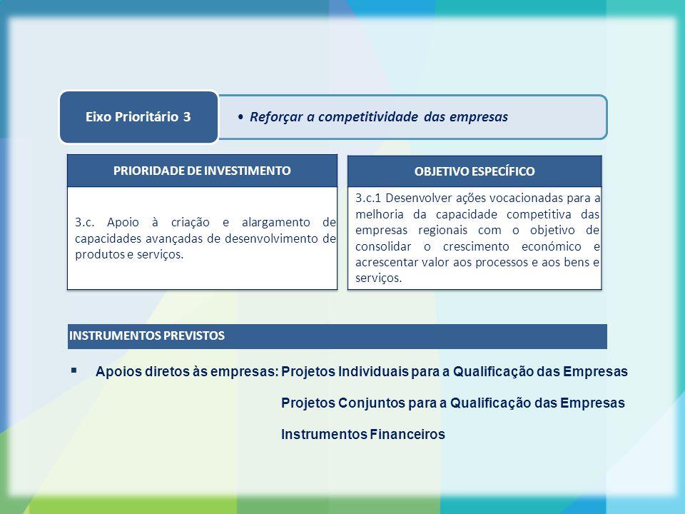 Reforçar a competitividade das empresas Eixo Prioritário 3 INSTRUMENTOS PREVISTOS  Apoios diretos às empresas: Projetos Individuais para a Qualificação das Empresas Projetos Conjuntos para a Qualificação das Empresas Instrumentos Financeiros