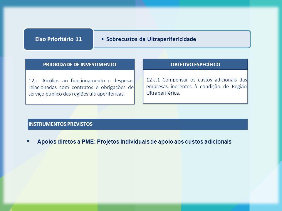 Sobrecustos da Ultraperifericidade Eixo Prioritário 11 INSTRUMENTOS PREVISTOS  Apoios diretos a PME: Projetos Individuais de apoio aos custos adicionais
