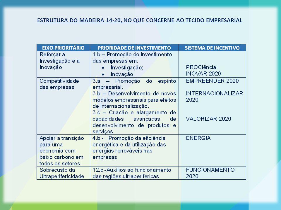 ESTRUTURA DO MADEIRA 14-20, NO QUE CONCERNE AO TECIDO EMPRESARIAL