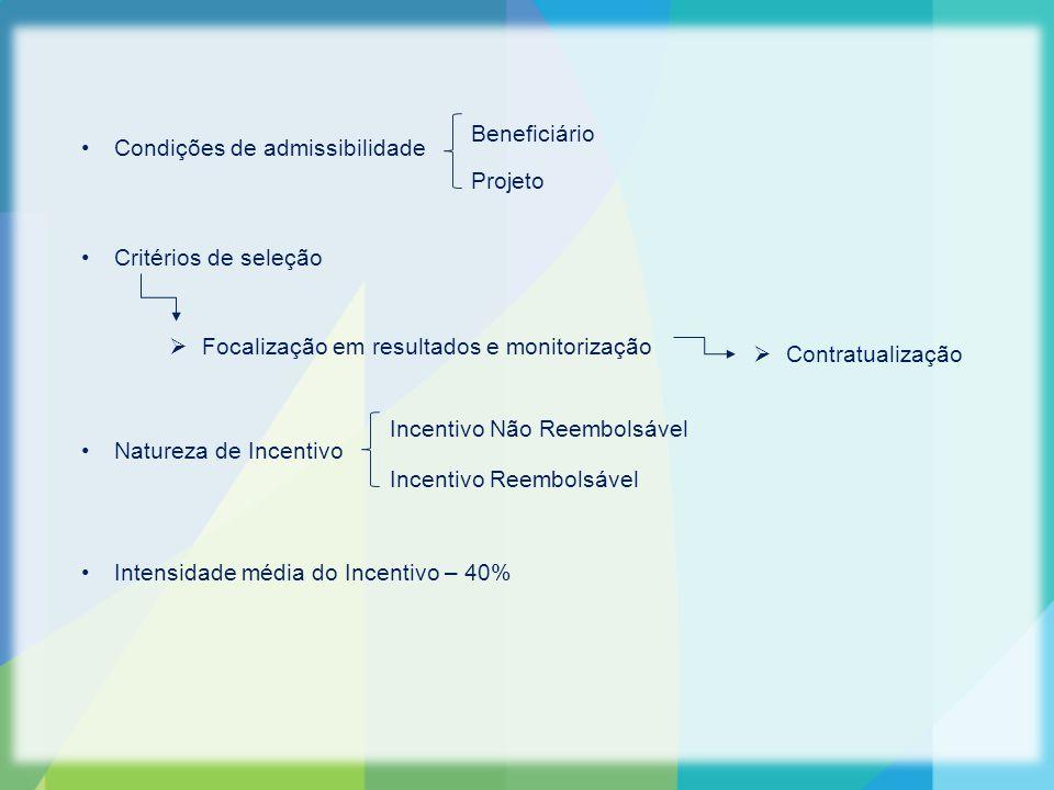 Condições de admissibilidade Beneficiário Projeto Natureza de Incentivo Incentivo Não Reembolsável Incentivo Reembolsável Intensidade média do Incentivo – 40% Critérios de seleção  Focalização em resultados e monitorização  Contratualização
