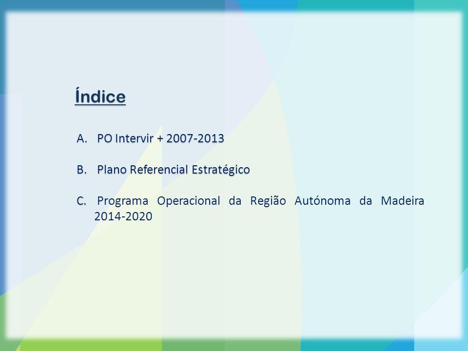 PO Intervir + PO Intervir +2007-2013