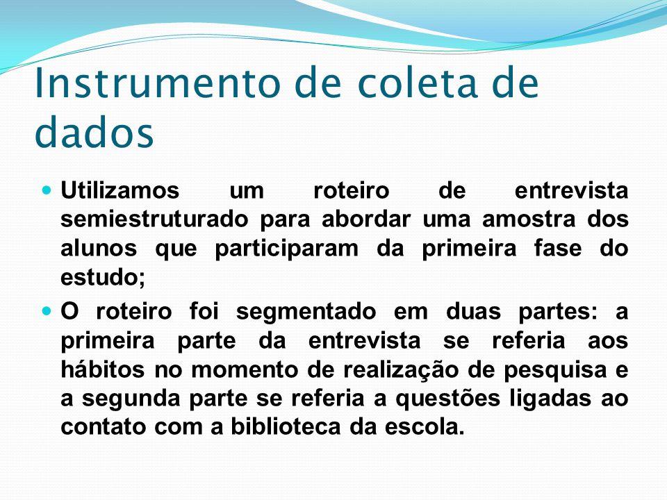 Instrumento de coleta de dados A entrevista foi realizada com 6 alunos da Escola SESI Newton Antônio no dia 12 de maio de 2014.