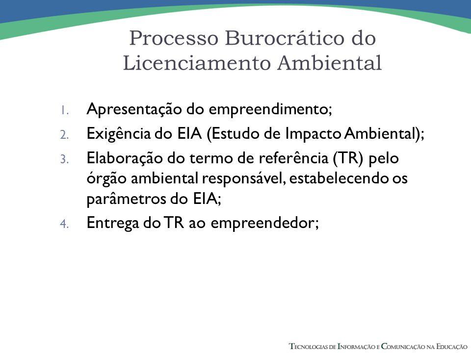 1. Apresentação do empreendimento; 2. Exigência do EIA (Estudo de Impacto Ambiental); 3. Elaboração do termo de referência (TR) pelo órgão ambiental r