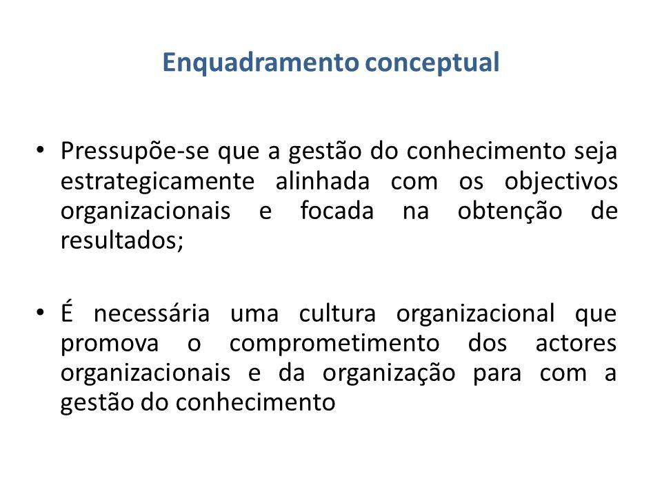 Enquadramento conceptual Pressupõe-se que a gestão do conhecimento seja estrategicamente alinhada com os objectivos organizacionais e focada na obtenção de resultados; É necessária uma cultura organizacional que promova o comprometimento dos actores organizacionais e da organização para com a gestão do conhecimento