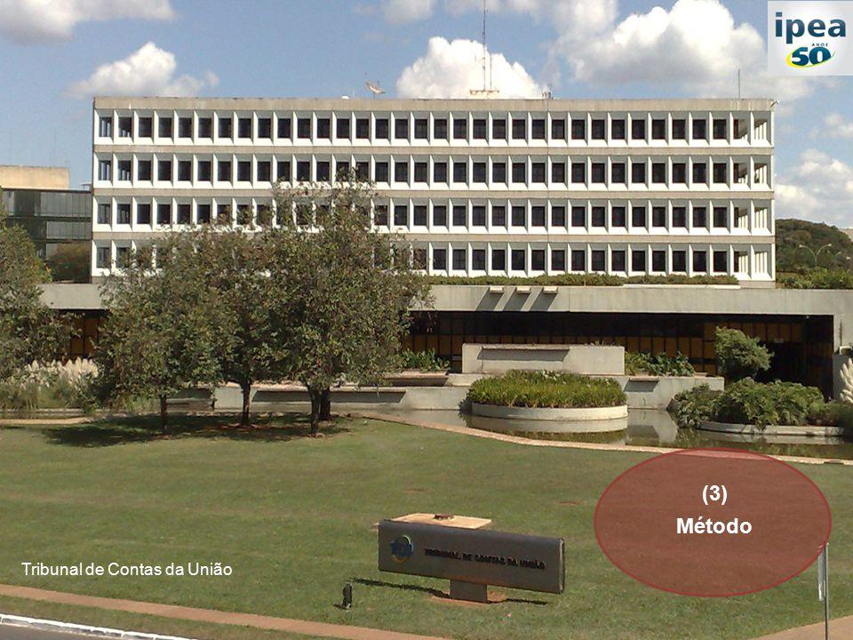 Tribunal de Contas da União (3) Método