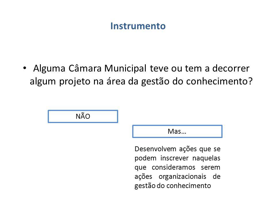 Instrumento Alguma Câmara Municipal teve ou tem a decorrer algum projeto na área da gestão do conhecimento.