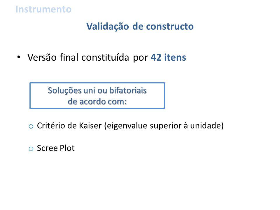 Versão final constituída por 42 itens Validação de constructo Soluções uni ou bifatoriais de acordo com: o Critério de Kaiser (eigenvalue superior à unidade) o Scree Plot Instrumento
