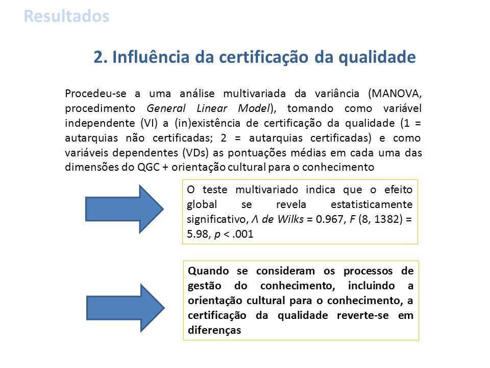 2. Influência da certificação da qualidade Resultados Procedeu-se a uma análise multivariada da variância (MANOVA, procedimento General Linear Model),