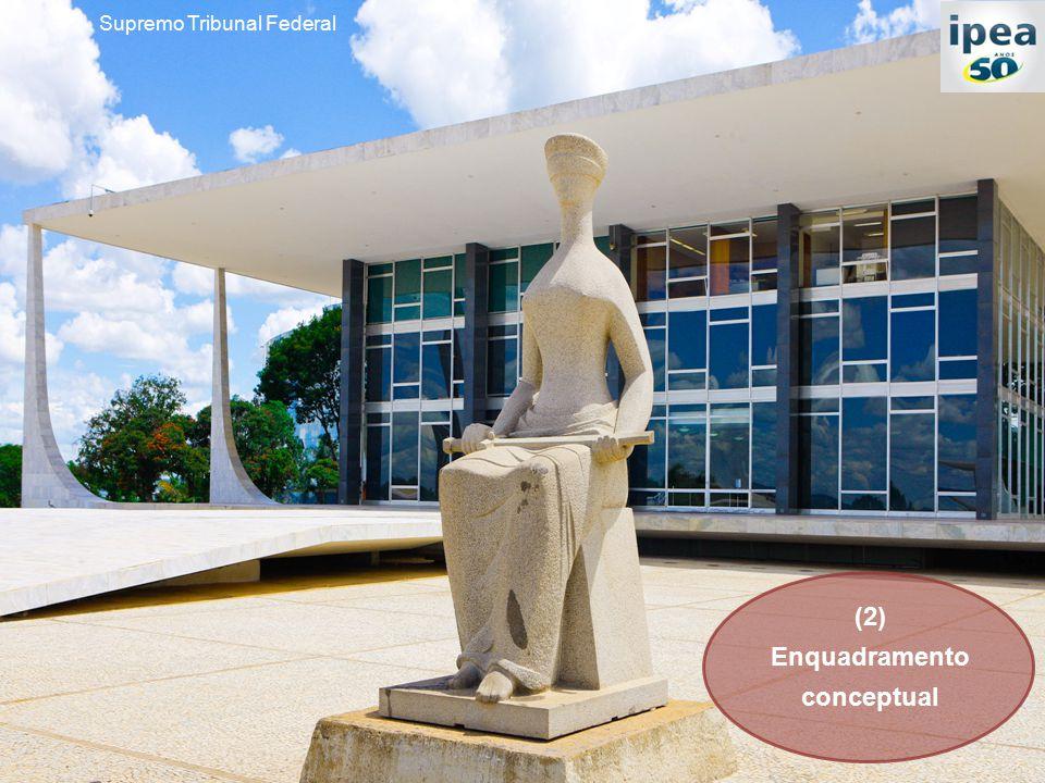 Supremo Tribunal Federal (2) Enquadramento conceptual