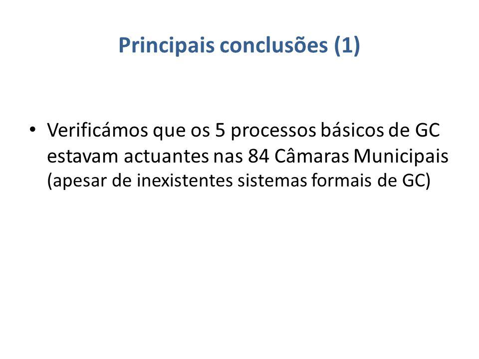 Principais conclusões (1) Verificámos que os 5 processos básicos de GC estavam actuantes nas 84 Câmaras Municipais (apesar de inexistentes sistemas formais de GC)