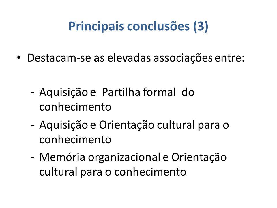 Principais conclusões (3) Destacam-se as elevadas associações entre: -Aquisição e Partilha formal do conhecimento -Aquisição e Orientação cultural para o conhecimento -Memória organizacional e Orientação cultural para o conhecimento