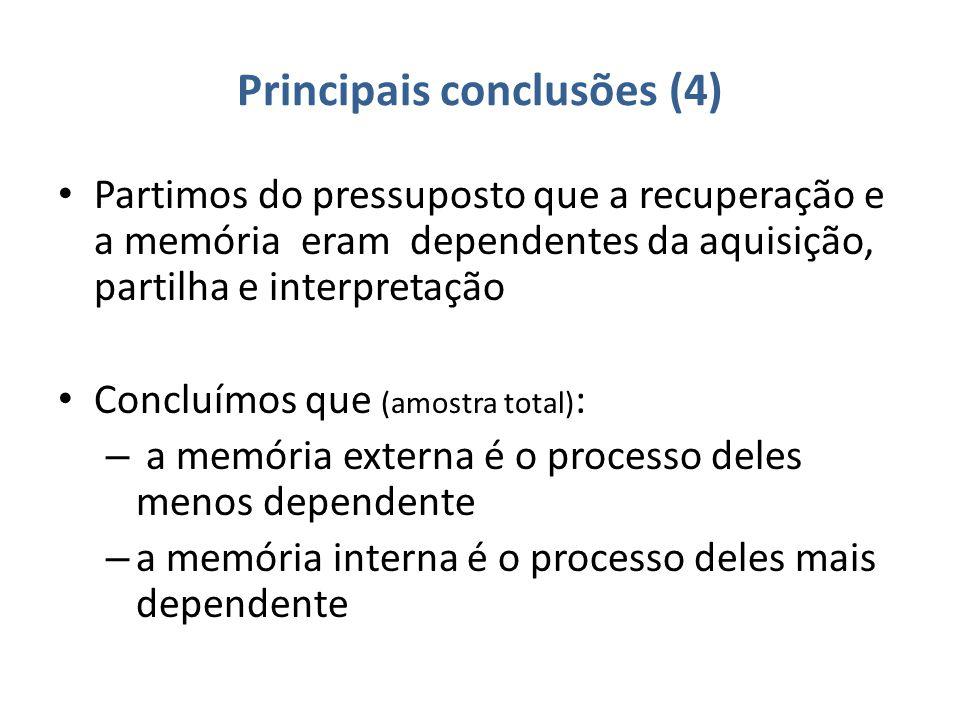Principais conclusões (4) Partimos do pressuposto que a recuperação e a memória eram dependentes da aquisição, partilha e interpretação Concluímos que (amostra total) : – a memória externa é o processo deles menos dependente – a memória interna é o processo deles mais dependente