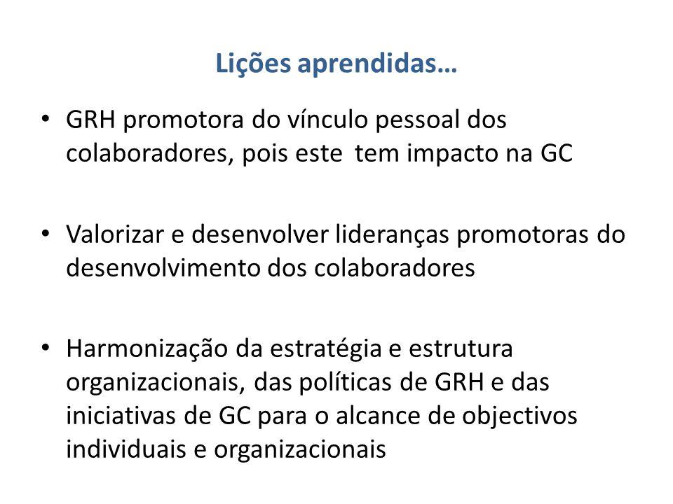 Lições aprendidas… GRH promotora do vínculo pessoal dos colaboradores, pois este tem impacto na GC Valorizar e desenvolver lideranças promotoras do desenvolvimento dos colaboradores Harmonização da estratégia e estrutura organizacionais, das políticas de GRH e das iniciativas de GC para o alcance de objectivos individuais e organizacionais