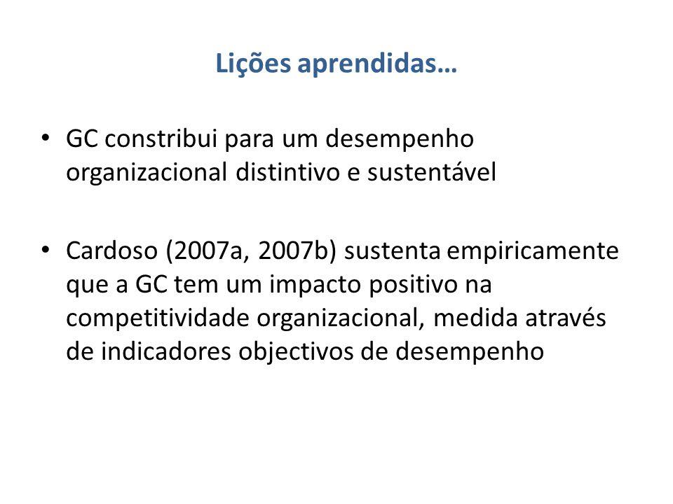 Lições aprendidas… GC constribui para um desempenho organizacional distintivo e sustentável Cardoso (2007a, 2007b) sustenta empiricamente que a GC tem um impacto positivo na competitividade organizacional, medida através de indicadores objectivos de desempenho